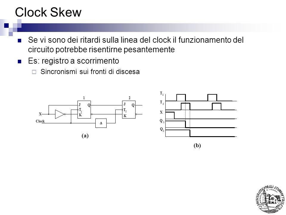Clock Skew Se vi sono dei ritardi sulla linea del clock il funzionamento del circuito potrebbe risentirne pesantemente Es: registro a scorrimento Sincronismi sui fronti di discesa 2 2 J T K Q J T K Q 1 X Clock 1 (a) T 1 T X Q 2 1 Q 2 (b)