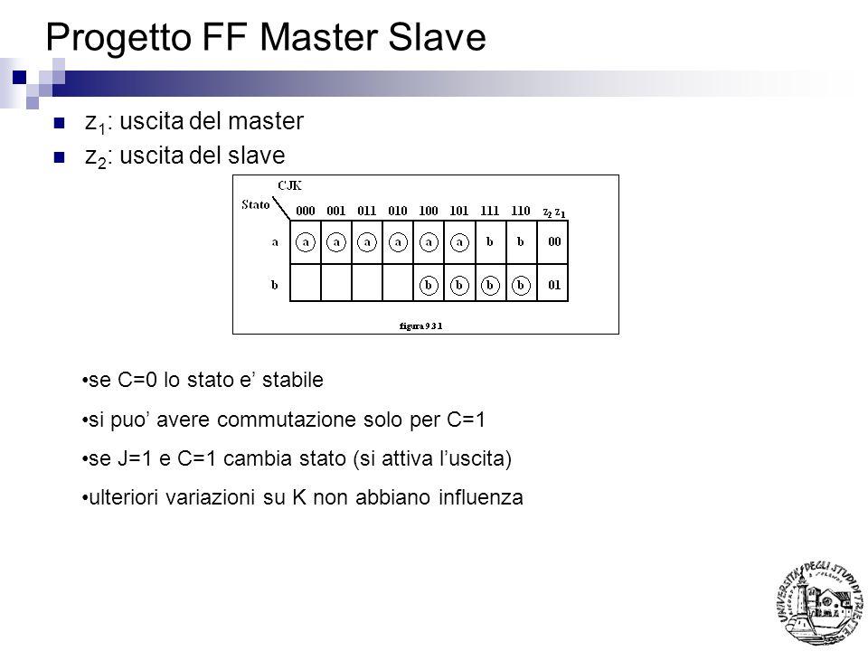 Progetto FF Master Slave z 1 : uscita del master z 2 : uscita del slave se C=0 lo stato e stabile si puo avere commutazione solo per C=1 se J=1 e C=1 cambia stato (si attiva luscita) ulteriori variazioni su K non abbiano influenza