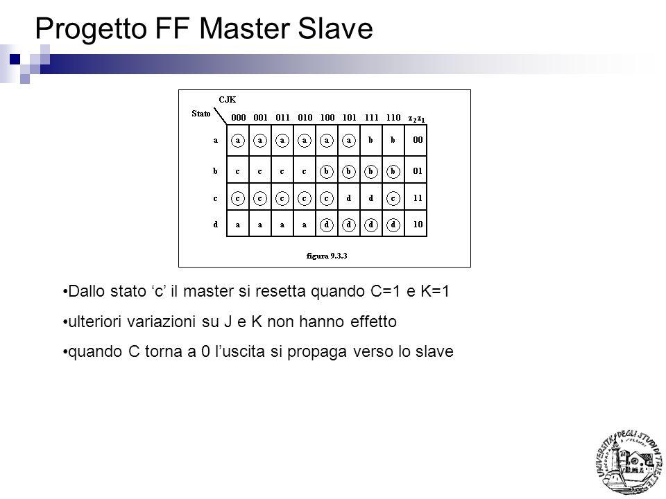 Progetto FF Master Slave Se si vuole sincronizzare sul fronte e non sul livello del clock si deve discriminare se va a 1 prima J e poi C (ordine corretto – stato b) oppure va a 1 prima C e poi J (ordine errato –stato e … che poi riporta in a)
