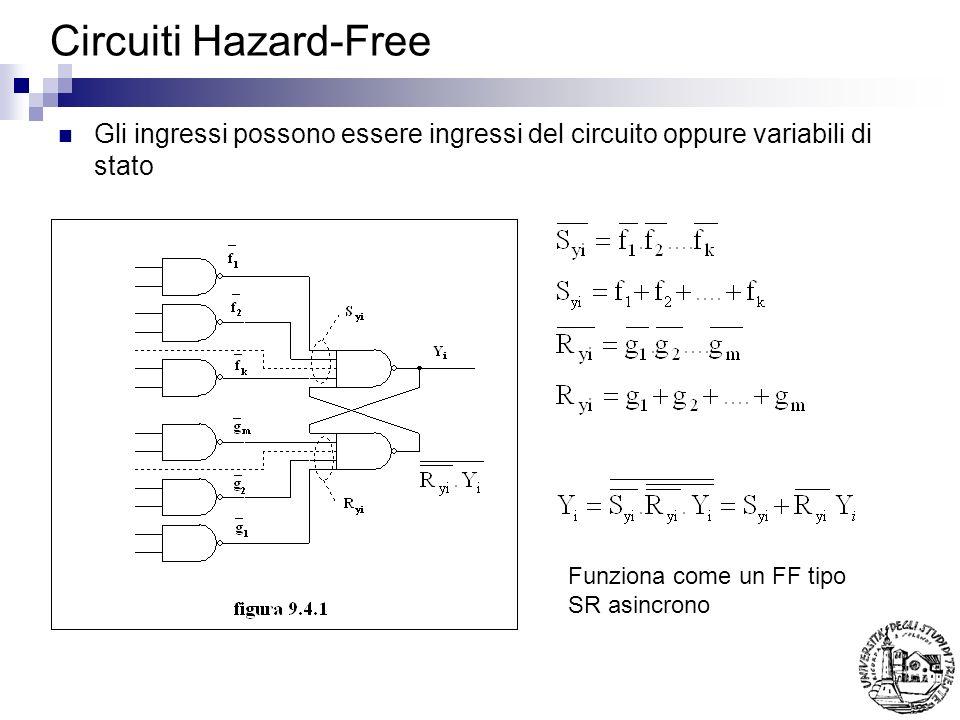 Circuiti Hazard-Free Considerazioni Il circuito e privo di clock (asincrono) usa un FF (tipico dei circuiti sincroni o ad impulsi) Non e propriamente un circuito ad impulsi Alee Quando Yi=1 qualunque alea su S non ha effetto Potrebbe essere invece influenzato da alle su R R deriva da prodotti di variabili (privo di alee) In pratica la presenza del FF per memorizzare lo stato (sebbene asincrono) rende il circuito insensibile ad alee non essenziali.