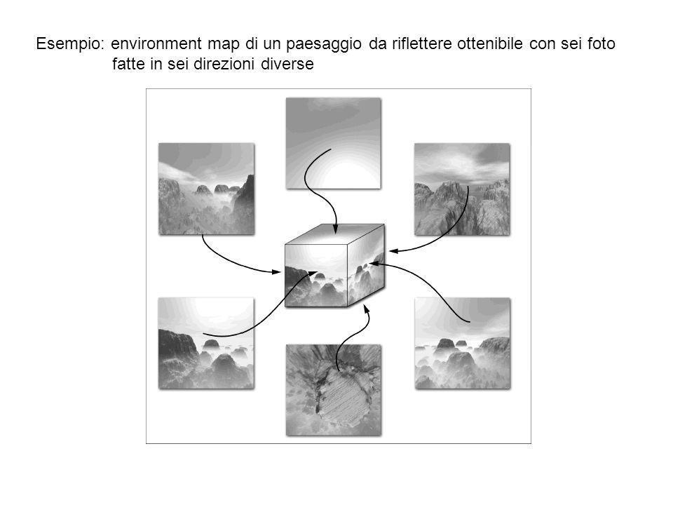 Esempio: environment map di un paesaggio da riflettere ottenibile con sei foto fatte in sei direzioni diverse