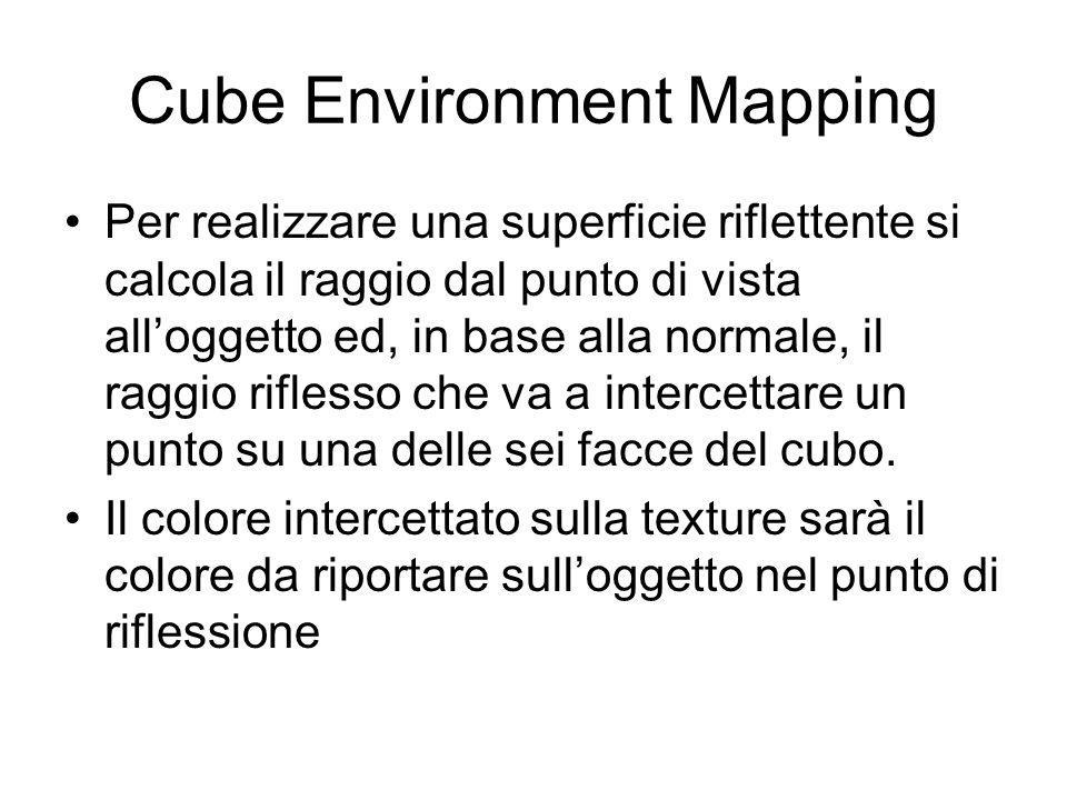 Cube Environment Mapping Per realizzare una superficie riflettente si calcola il raggio dal punto di vista alloggetto ed, in base alla normale, il raggio riflesso che va a intercettare un punto su una delle sei facce del cubo.