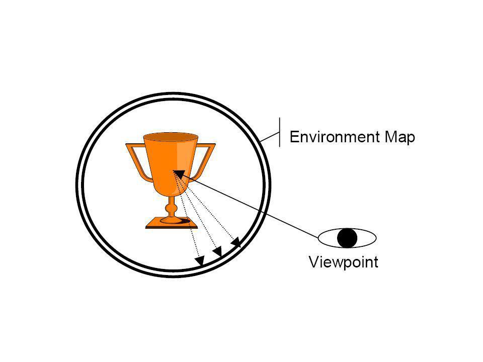 Tecniche più Diffuse Standard Environment Mapping, o più comunemente detta Spherical Environment Mapping.