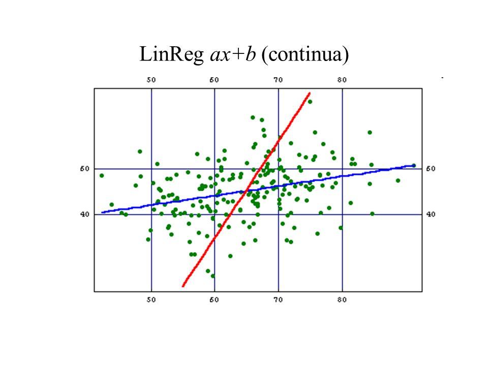 LinReg ax+b (continua)
