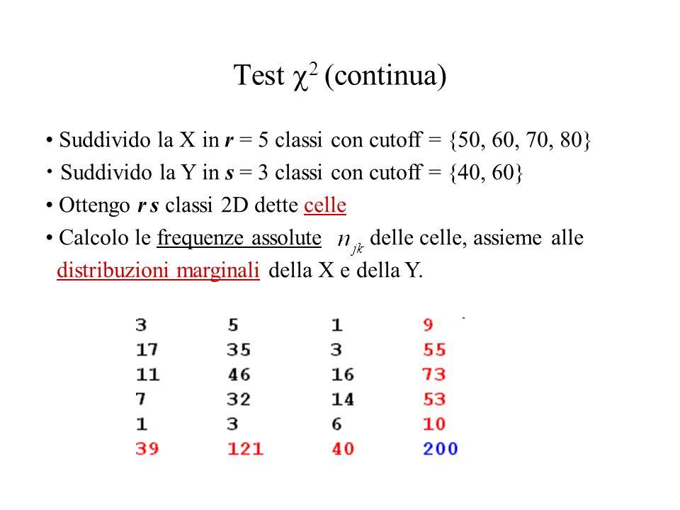 Test 2 (continua) Suddivido la X in r = 5 classi con cutoff = {50, 60, 70, 80} Suddivido la Y in s = 3 classi con cutoff = {40, 60} Ottengo r s classi 2D dette celle Calcolo le frequenze assolute delle celle, assieme alle distribuzioni marginali della X e della Y.
