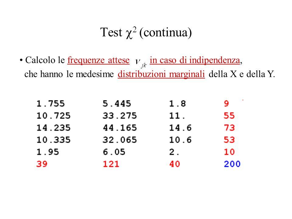 Test 2 (continua) Calcolo le frequenze attese in caso di indipendenza, che hanno le medesime distribuzioni marginali della X e della Y.