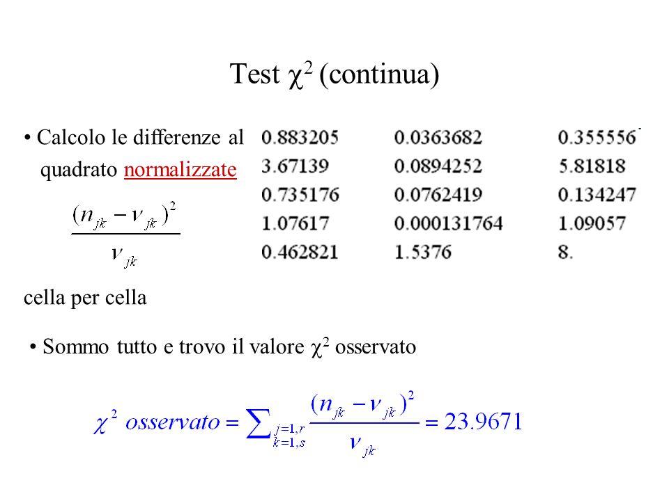 Test 2 (continua) Calcolo le differenze al quadrato normalizzate cella per cella Sommo tutto e trovo il valore 2 osservato