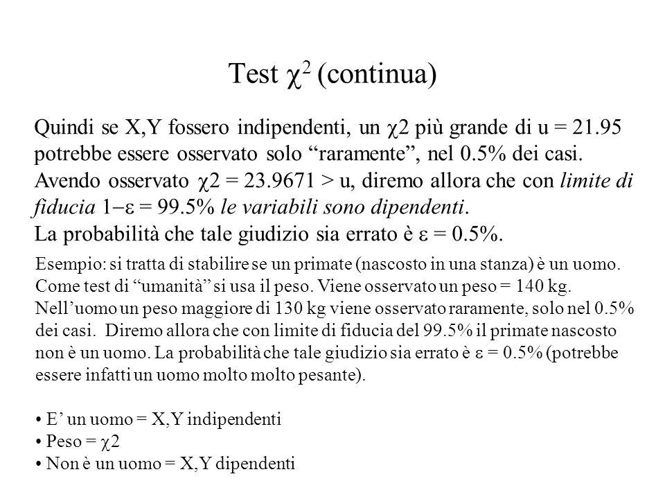 Test 2 (continua) Quindi se X,Y fossero indipendenti, un 2 più grande di u = 21.95 potrebbe essere osservato solo raramente, nel 0.5% dei casi.