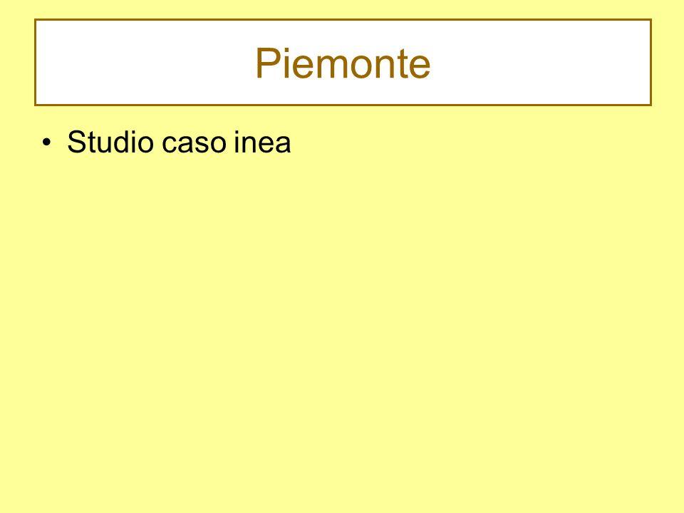 Piemonte Studio caso inea