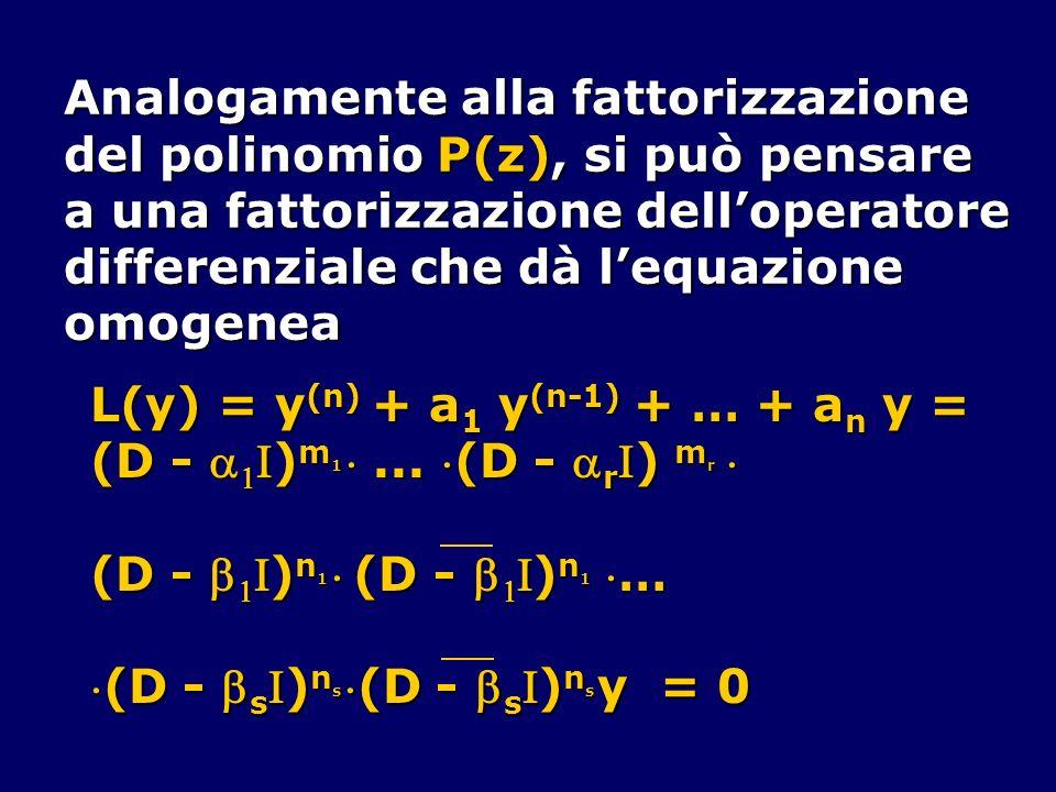 Analogamente alla fattorizzazione del polinomio P(z), si può pensare a una fattorizzazione delloperatore differenziale che dà lequazione omogenea L(y)