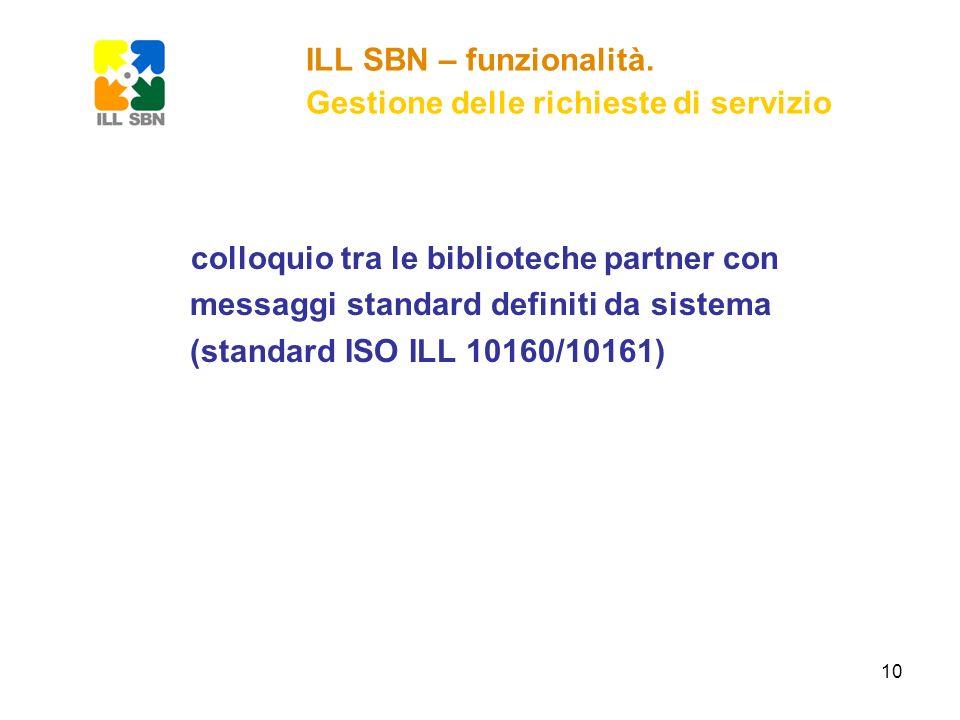 10 colloquio tra le biblioteche partner con messaggi standard definiti da sistema (standard ISO ILL 10160/10161) ILL SBN – funzionalità. Gestione dell