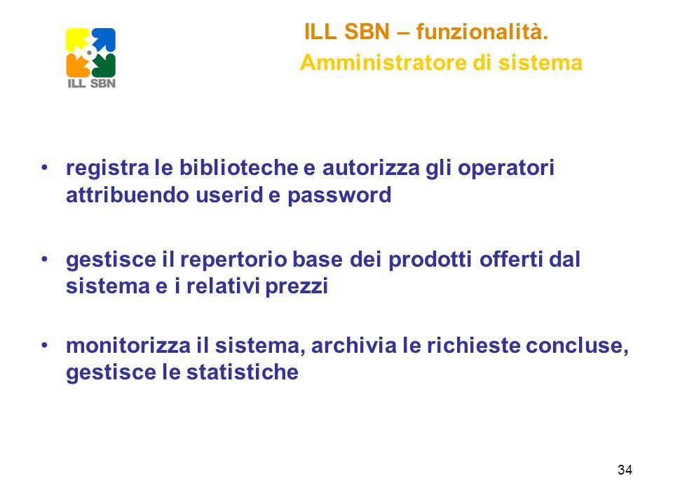 34 registra le biblioteche e autorizza gli operatori attribuendo userid e password gestisce il repertorio base dei prodotti offerti dal sistema e i re
