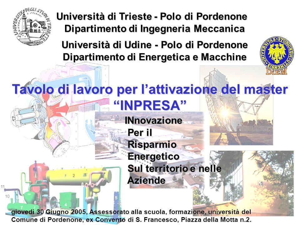 Università di Trieste - Polo di Pordenone Dipartimento di Ingegneria Meccanica Università di Udine - Polo di Pordenone Dipartimento di Energetica e Ma