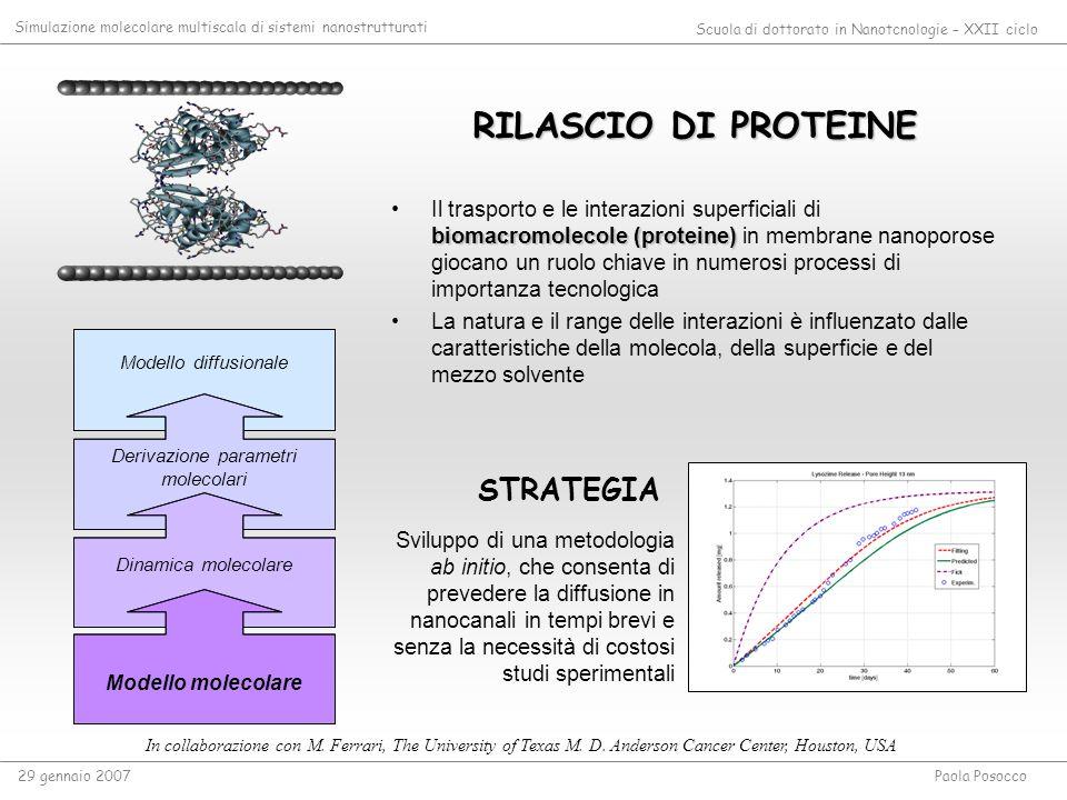 DENDRIMERI Atomi Piccole molecole Macromolecole biologiche Self-assembling organizationsCellule 10 -5 10 -6 10 -7 10 -8 10 -9 10 -10 10 -11 10 -12 O2H2OO2H2O ONSONS Enzimi Proteine DNA Virus Anticorpi Polimeri sintetici Batteri Sangue Emoglobina Micelle Dendrimeri MicroscopicoMesoscopicoMacroscopico Macromolecole altamente ordinate, di elevato grado di ramificazione interna, riconosciute come una singolare classe di nanostrutture sintetiche Simulazione molecolare multiscala di sistemi nanostrutturati Scuola di dottorato in Nanotcnologie – XXII ciclo 29 gennaio 2007Paola Posocco biocompatibilitàfarmaco-cinetica Dimensione, peso molecolare, architettura molecolare, struttura chimica interna e superficiale manipolabili con precisione controllo della biocompatibilità e della farmaco-cinetica DRUG DELIVERY BIOMIMETICA APPLICAZIONI BIOMEDICHE In collaborazione con M.