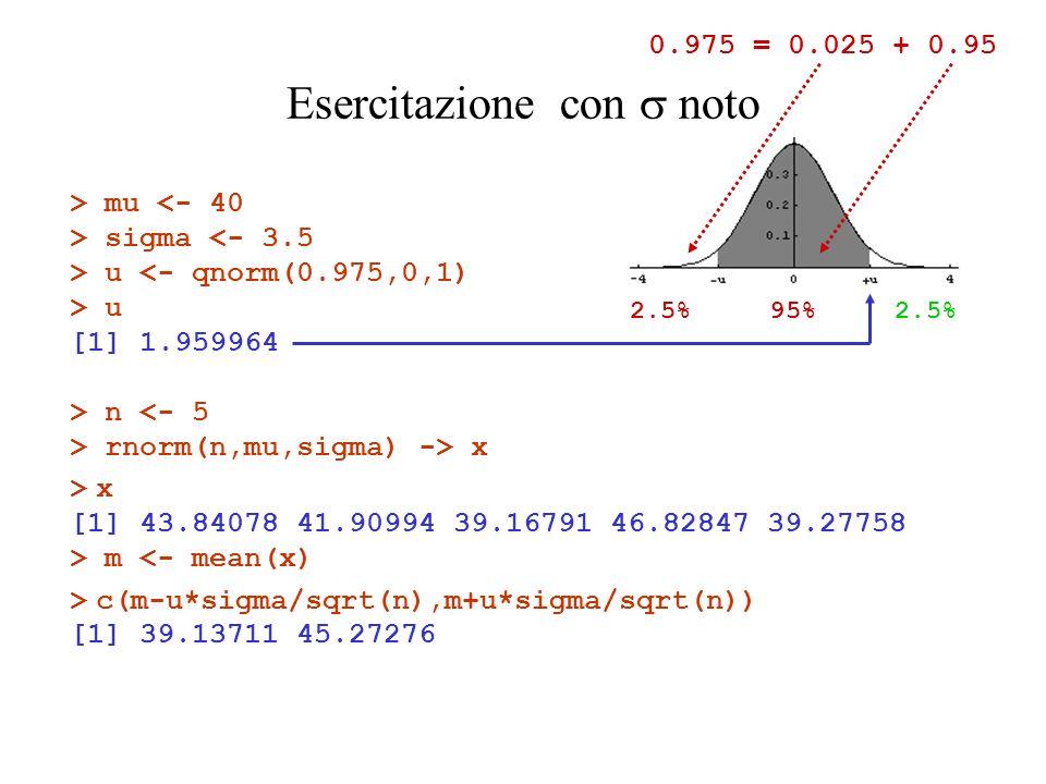 Se è noto Abbiamo per esempio (valore osservato della media campionaria con n = 250 prove) Se è noto (per esempio = 0.45) Con u = 1.95996 (dalle tavole della normale standard) Segue esercitazione con R