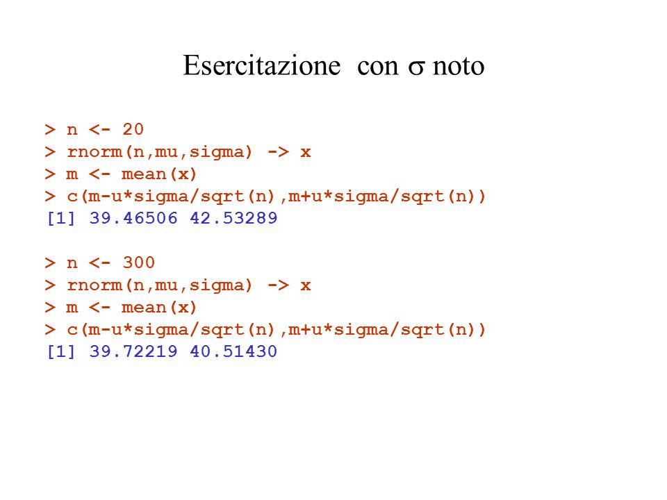 Esercitazione con noto > mu <- 40 > sigma <- 3.5 > u <- qnorm(0.975,0,1) > u [1] 1.959964 > n <- 5 > rnorm(n,mu,sigma) -> x > x [1] 43.84078 41.90994 39.16791 46.82847 39.27758 > m <- mean(x) > c(m-u*sigma/sqrt(n),m+u*sigma/sqrt(n)) [1] 39.13711 45.27276 0.975 = 0.025 + 0.95 2.5% 95% 2.5%