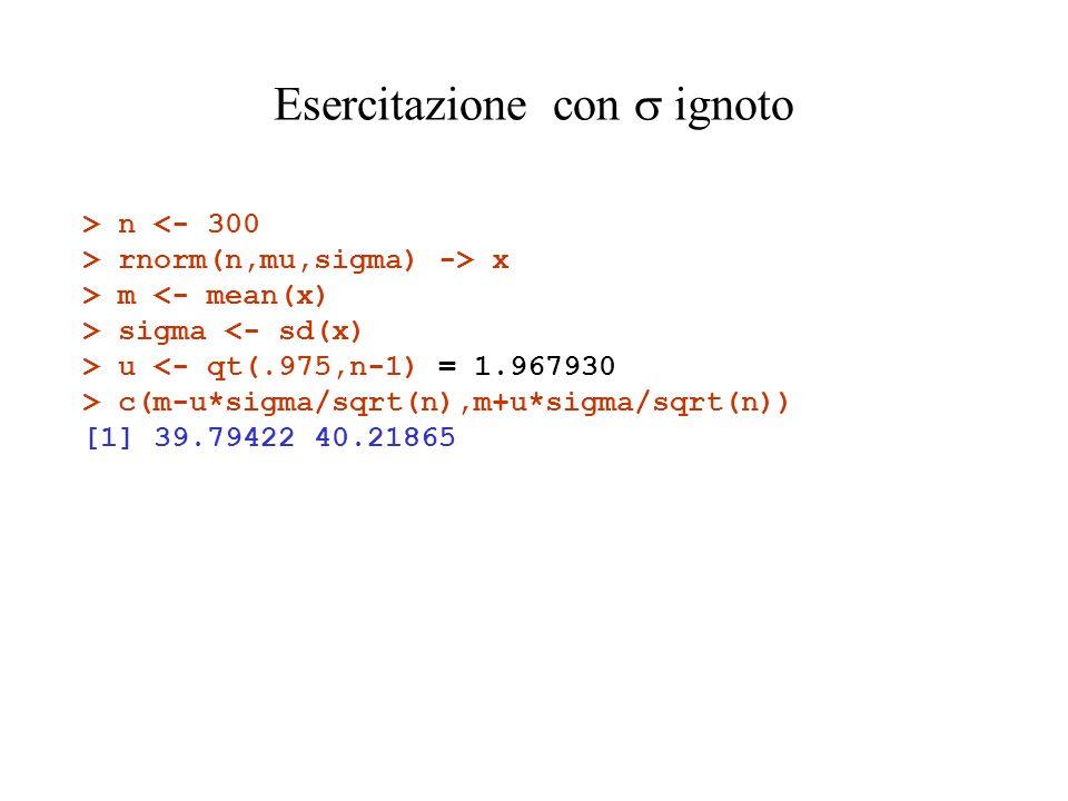 Esercitazione con ignoto > n <- 5 > rnorm(n,mu,sigma) -> x > m <- mean(x) > sigma <- sd(x) > u <- qt(.975,n-1) = 2.776445 > c(m-u*sigma/sqrt(n),m+u*sigma/sqrt(n)) [1] 34.61945 42.42668 > n <- 20 > rnorm(n,mu,sigma) -> x > m <- mean(x) > sigma <- sd(x) > u <- qt(.975,n-1)= 2.093024 > c(m-u*sigma/sqrt(n),m+u*sigma/sqrt(n)) [1] 38.28663 40.07970