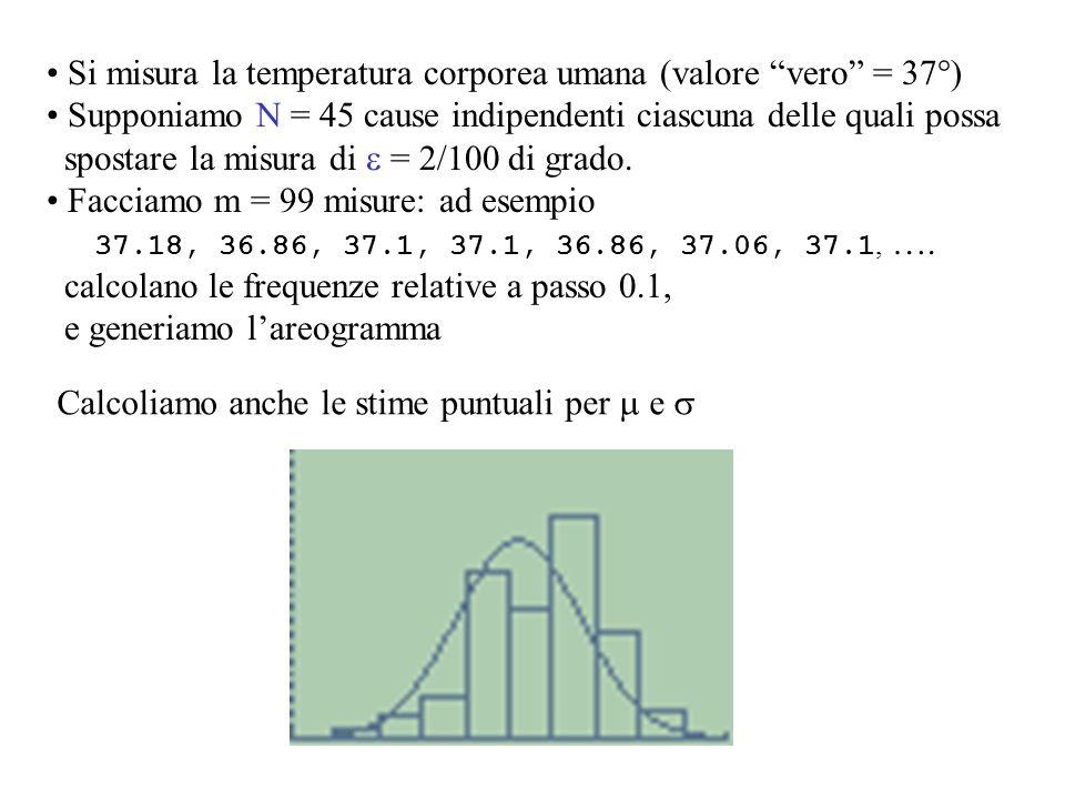 Variabili aleatorie gaussiane Esperimento E, si esegue una misura X (risultato: un numero x) Sul risultato influiscono N cause di errore indipendenti Ciascuna causa produce un + oppure un – La misura risulta dove S k vale –1 oppure +1 con uguali probabilità del 50%.