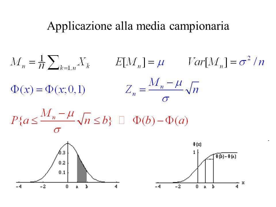 (x) = densità (x) = antiderivata della densità tale che (0) = ½ = 50%