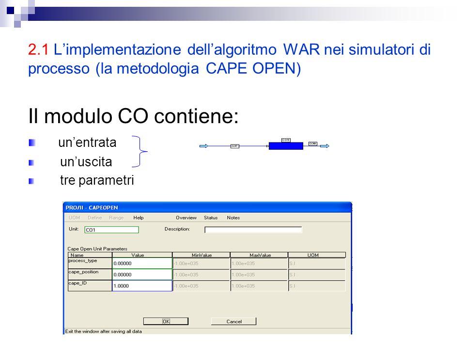 2.1 Limplementazione dellalgoritmo WAR nei simulatori di processo (la metodologia CAPE OPEN) Il modulo CO contiene: unentrata unuscita tre parametri