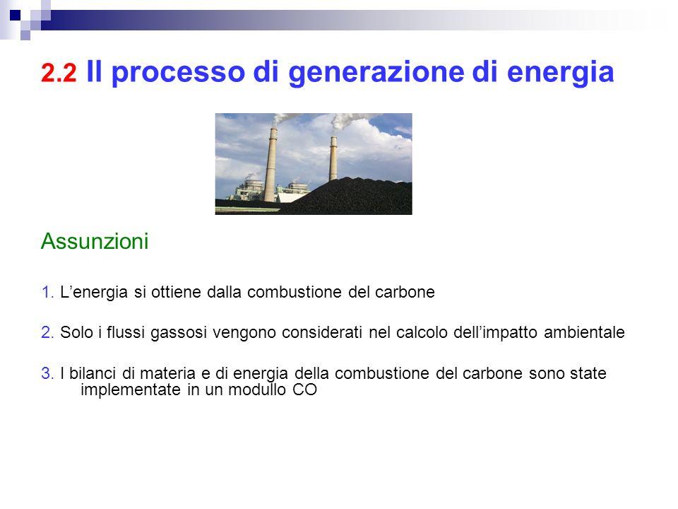 2.2 Il processo di generazione di energia Assunzioni 1.