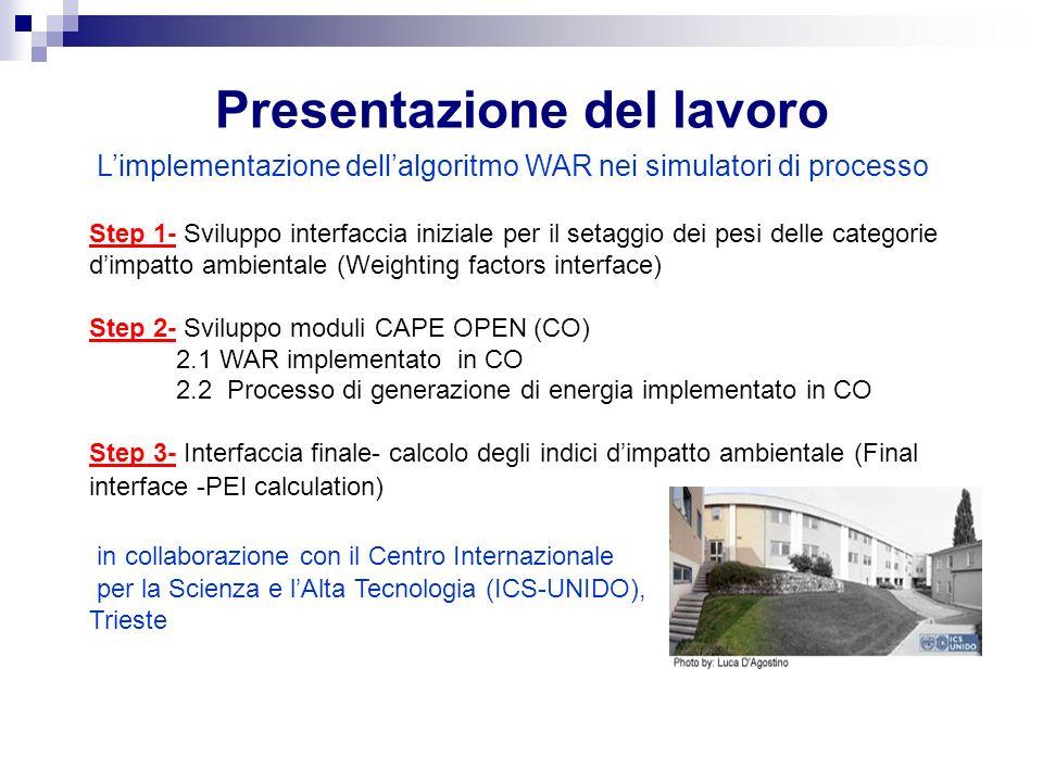 Presentazione del lavoro Limplementazione dellalgoritmo WAR nei simulatori di processo Step 1- Sviluppo interfaccia iniziale per il setaggio dei pesi delle categorie dimpatto ambientale (Weighting factors interface) Step 2- Sviluppo moduli CAPE OPEN (CO) 2.1 WAR implementato in CO 2.2 Processo di generazione di energia implementato in CO Step 3- Interfaccia finale- calcolo degli indici dimpatto ambientale (Final interface -PEI calculation) in collaborazione con il Centro Internazionale per la Scienza e lAlta Tecnologia (ICS-UNIDO), Trieste
