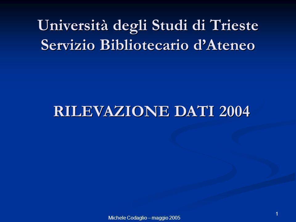 1 Università degli Studi di Trieste Servizio Bibliotecario dAteneo Michele Codaglio – maggio 2005 RILEVAZIONE DATI 2004