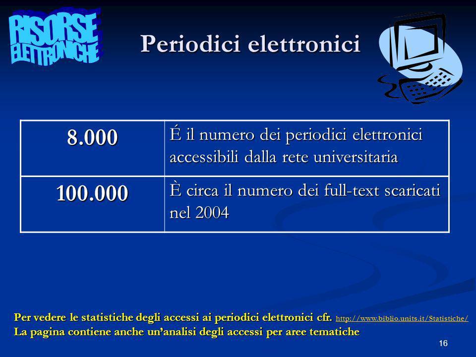 16 Periodici elettronici 8.000 É il numero dei periodici elettronici accessibili dalla rete universitaria 100.000 È circa il numero dei full-text scaricati nel 2004 Per vedere le statistiche degli accessi ai periodici elettronici cfr.