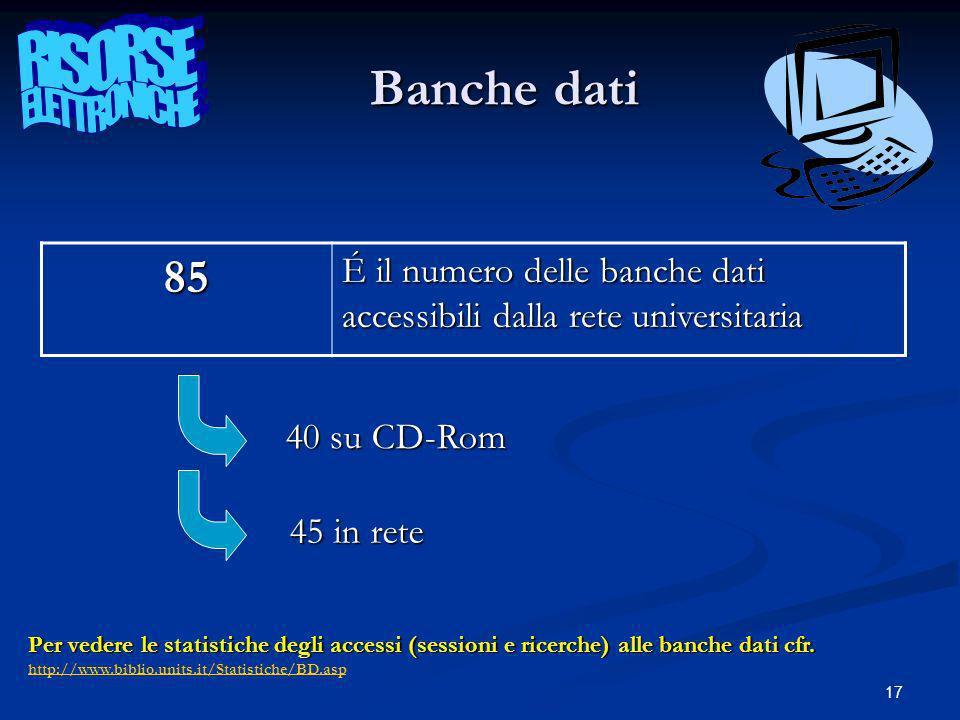 17 Banche dati 85 É il numero delle banche dati accessibili dalla rete universitaria Per vedere le statistiche degli accessi (sessioni e ricerche) alle banche dati cfr.