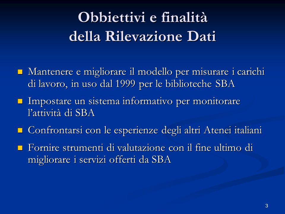 3 Obbiettivi e finalità della Rilevazione Dati Mantenere e migliorare il modello per misurare i carichi di lavoro, in uso dal 1999 per le biblioteche SBA Mantenere e migliorare il modello per misurare i carichi di lavoro, in uso dal 1999 per le biblioteche SBA Impostare un sistema informativo per monitorare lattività di SBA Impostare un sistema informativo per monitorare lattività di SBA Confrontarsi con le esperienze degli altri Atenei italiani Confrontarsi con le esperienze degli altri Atenei italiani Fornire strumenti di valutazione con il fine ultimo di migliorare i servizi offerti da SBA Fornire strumenti di valutazione con il fine ultimo di migliorare i servizi offerti da SBA