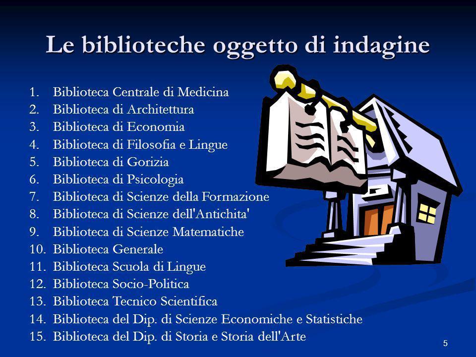 6 Bacino di utenza di UniTS e delle altre università italiane Studenti