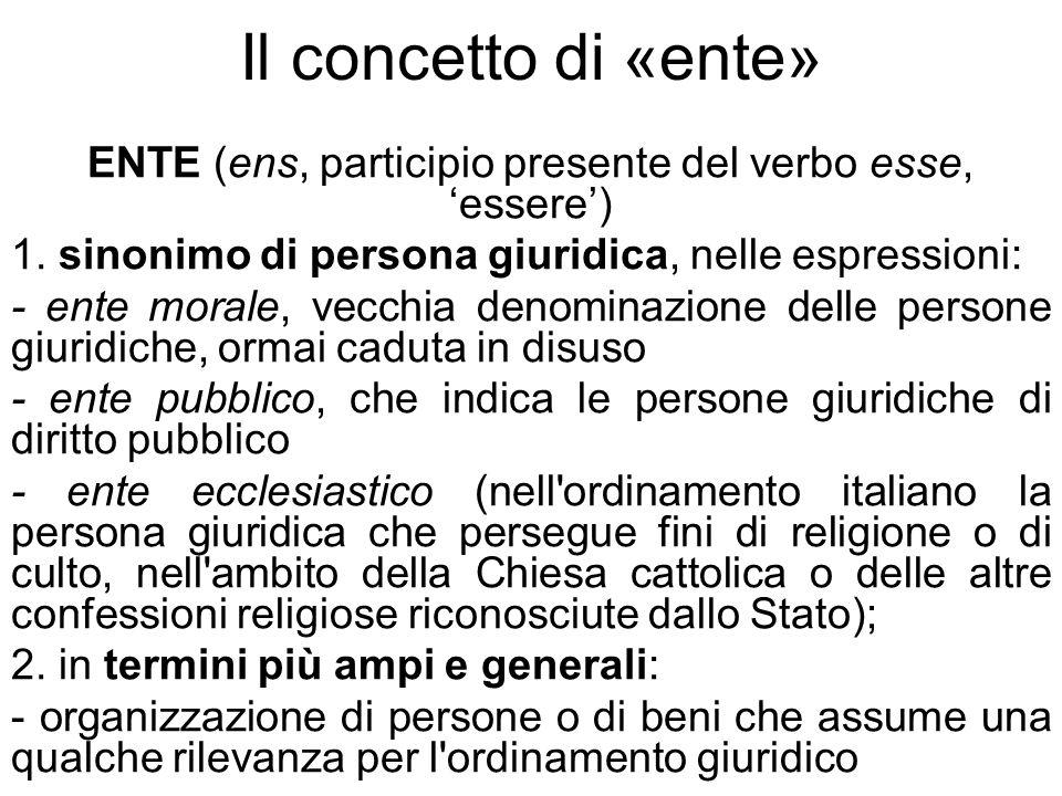 Il concetto di «ente» ENTE (ens, participio presente del verbo esse, essere) 1. sinonimo di persona giuridica, nelle espressioni: - ente morale, vecch