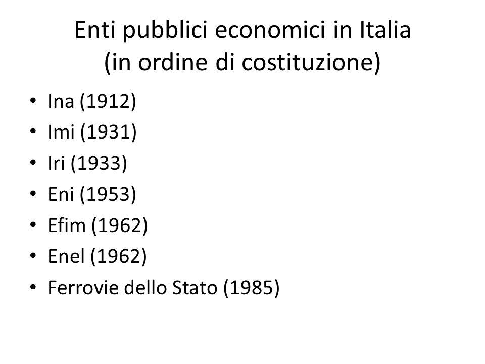Enti pubblici economici in Italia (in ordine di costituzione) Ina (1912) Imi (1931) Iri (1933) Eni (1953) Efim (1962) Enel (1962) Ferrovie dello Stato