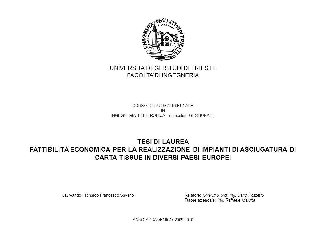 UNIVERSITA DEGLI STUDI DI TRIESTE FACOLTA DI INGEGNERIA CORSO DI LAUREA TRIENNALE IN INGEGNERIA ELETTRONICA curriculum GESTIONALE TESI DI LAUREA FATTI