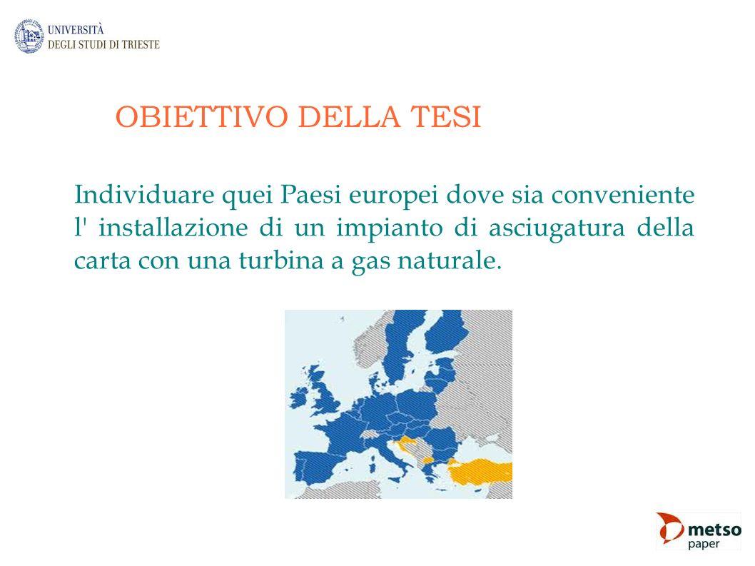 OBIETTIVO DELLA TESI Individuare quei Paesi europei dove sia conveniente l' installazione di un impianto di asciugatura della carta con una turbina a