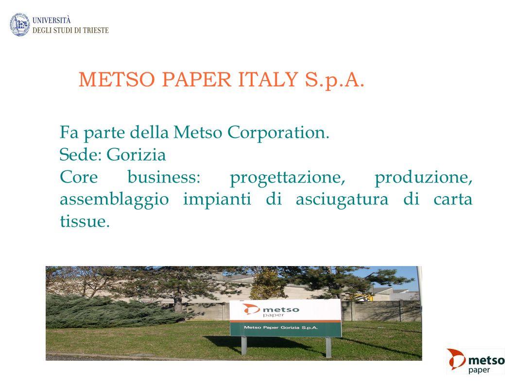 METSO PAPER ITALY S.p.A. Fa parte della Metso Corporation. Sede: Gorizia Core business: progettazione, produzione, assemblaggio impianti di asciugatur