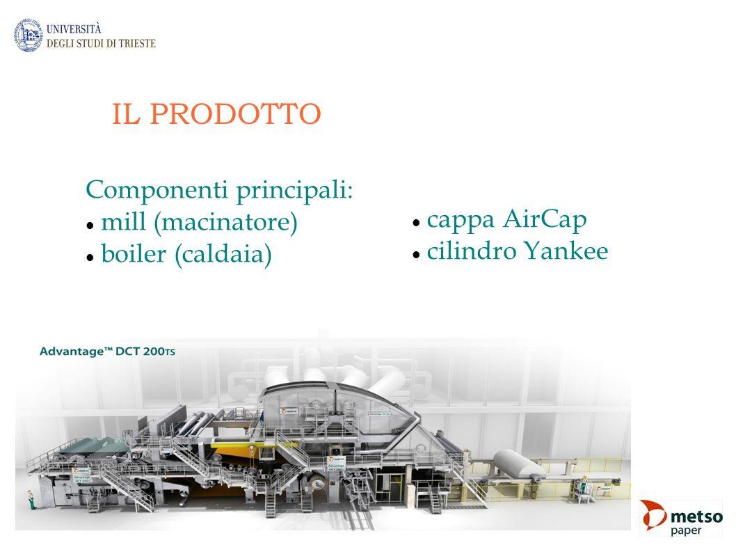 IL PRODOTTO Componenti principali: mill (macinatore) boiler (caldaia) cappa AirCap cilindro Yankee