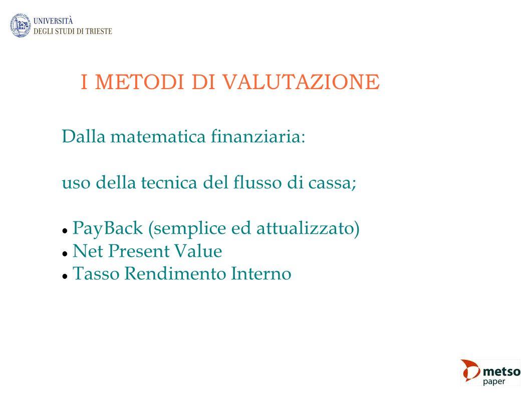 I METODI DI VALUTAZIONE Dalla matematica finanziaria: uso della tecnica del flusso di cassa; PayBack (semplice ed attualizzato) Net Present Value Tass