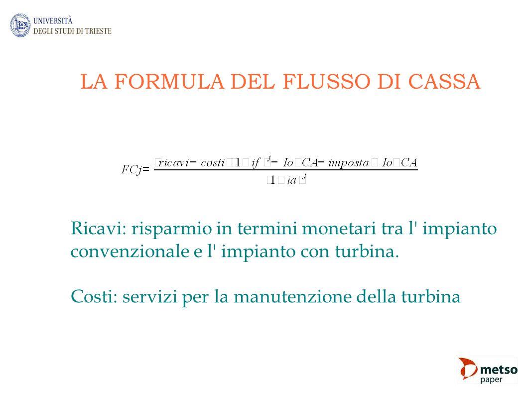 LA FORMULA DEL FLUSSO DI CASSA Ricavi: risparmio in termini monetari tra l' impianto convenzionale e l' impianto con turbina. Costi: servizi per la ma