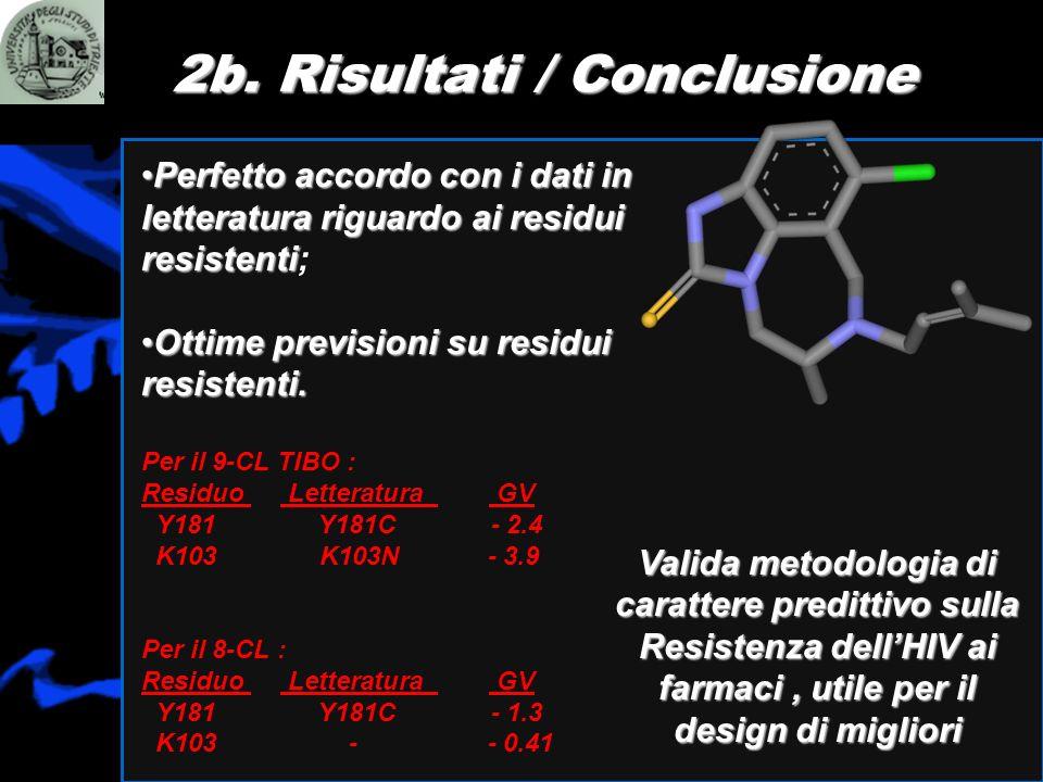 2b. Risultati / Conclusione Perfetto accordo con i dati in letteratura riguardo ai residui resistentiPerfetto accordo con i dati in letteratura riguar