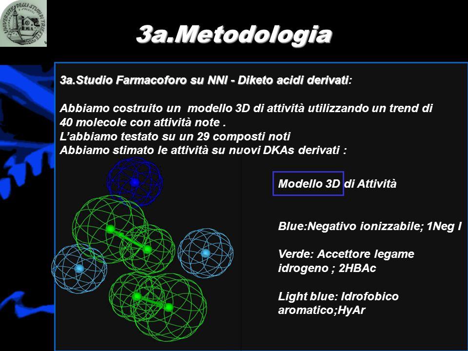 3a.Metodologia 3a.Studio Farmacoforosu NNI - Diketo acididerivati 3a.Studio Farmacoforo su NNI - Diketo acidi derivati: Abbiamo costruito un modello 3