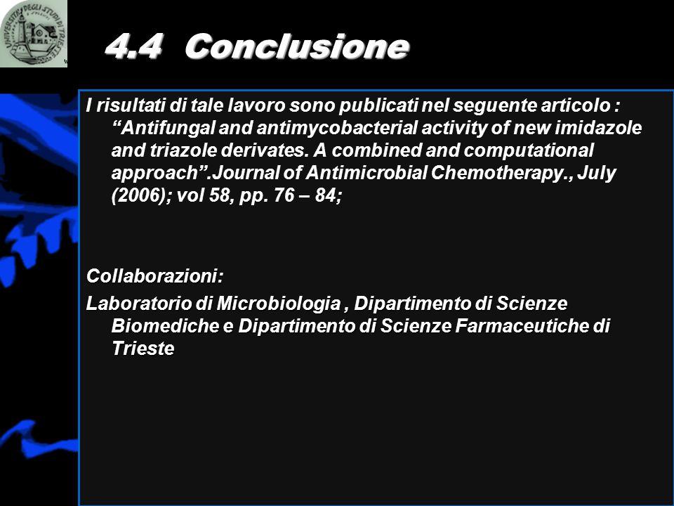 I risultati di tale lavoro sono publicati nel seguente articolo : Antifungal and antimycobacterial activity of new imidazole and triazole derivates. A