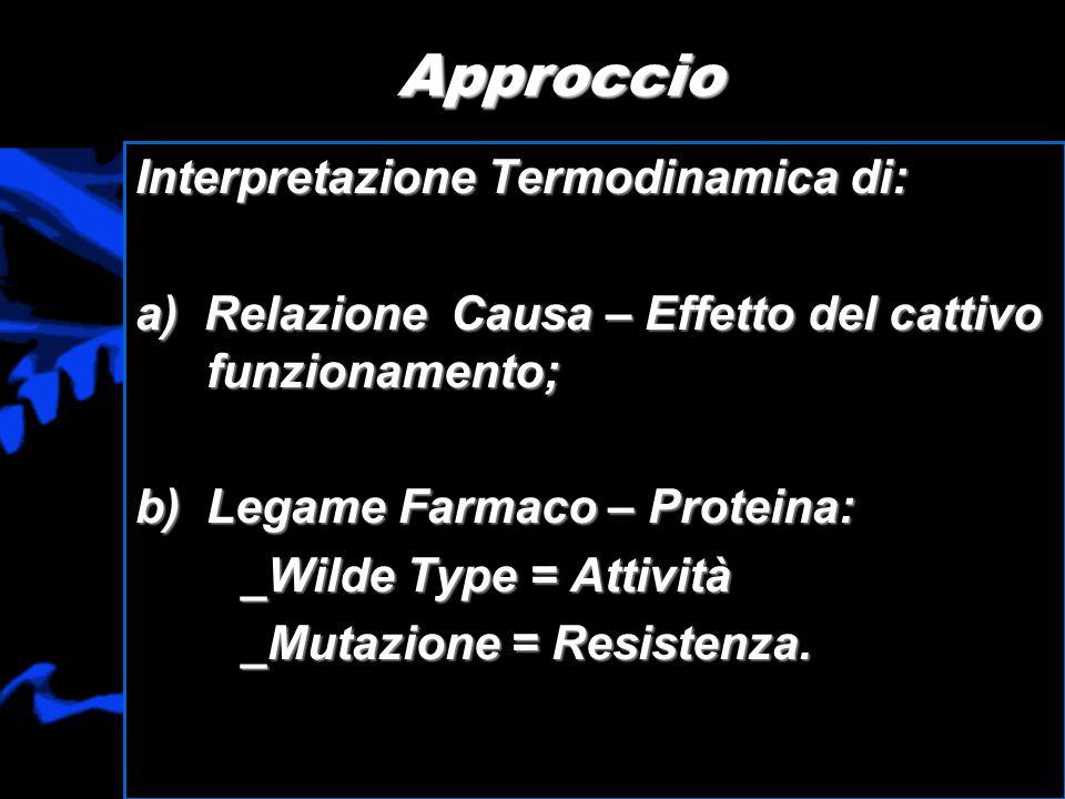 Approccio Interpretazione Termodinamica di: a) Relazione Causa – Effetto del cattivo funzionamento; b)Legame Farmaco – Proteina: _Wilde Type = Attivit