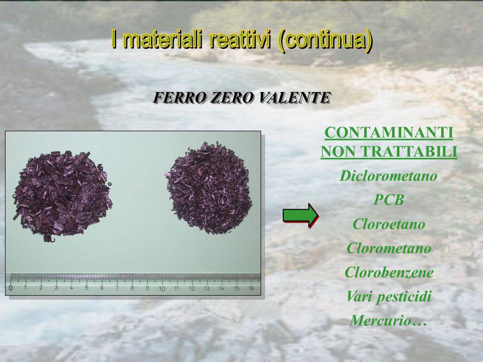 FERRO ZERO VALENTE CONTAMINANTI NON TRATTABILI Diclorometano PCB Cloroetano Clorometano Clorobenzene Vari pesticidi Mercurio…