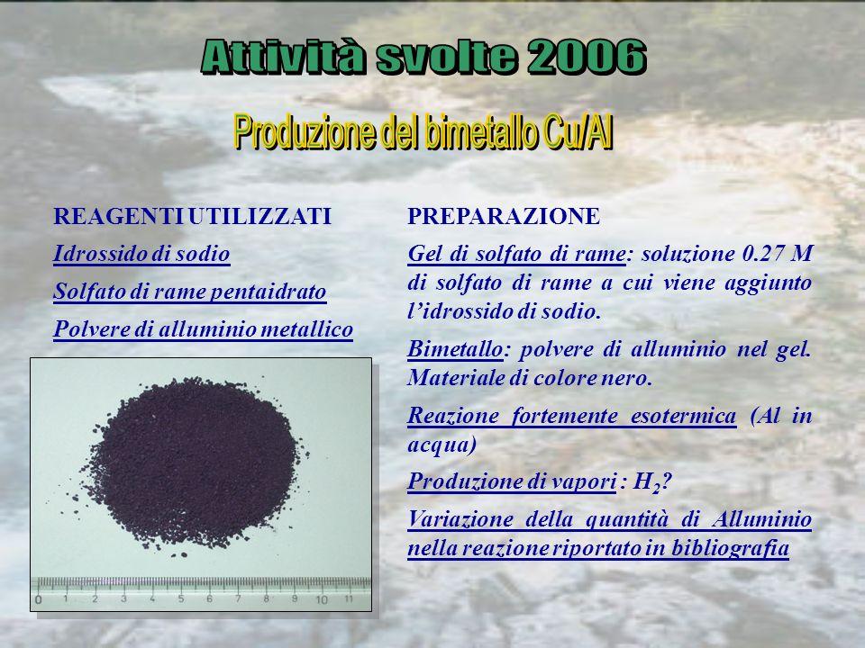 REAGENTI UTILIZZATI Idrossido di sodio Solfato di rame pentaidrato Polvere di alluminio metallico PREPARAZIONE Gel di solfato di rame: soluzione 0.27