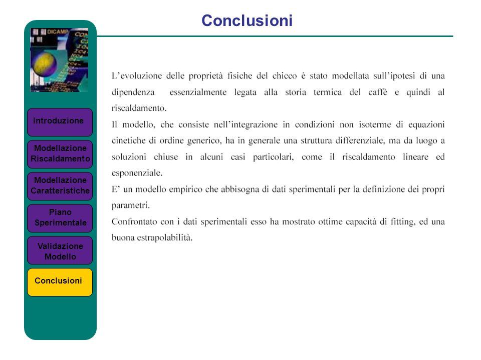 Introduzione Conclusioni Modellazione Riscaldamento Modellazione Caratteristiche Piano Sperimentale Validazione Modello Conclusioni