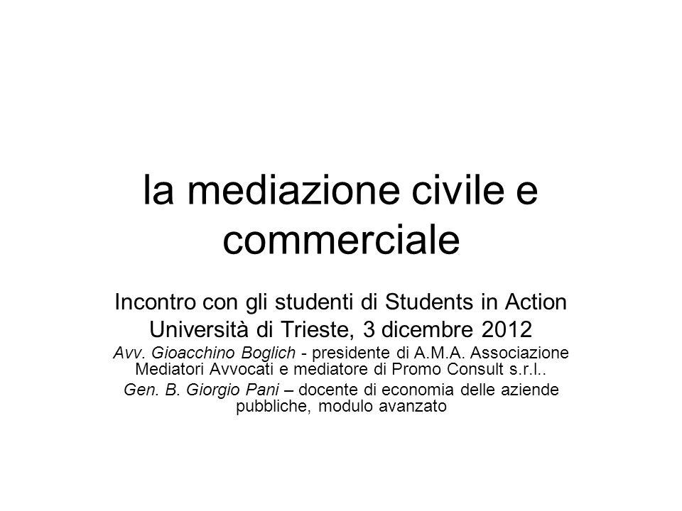 la mediazione civile e commerciale Incontro con gli studenti di Students in Action Università di Trieste, 3 dicembre 2012 Avv. Gioacchino Boglich - pr