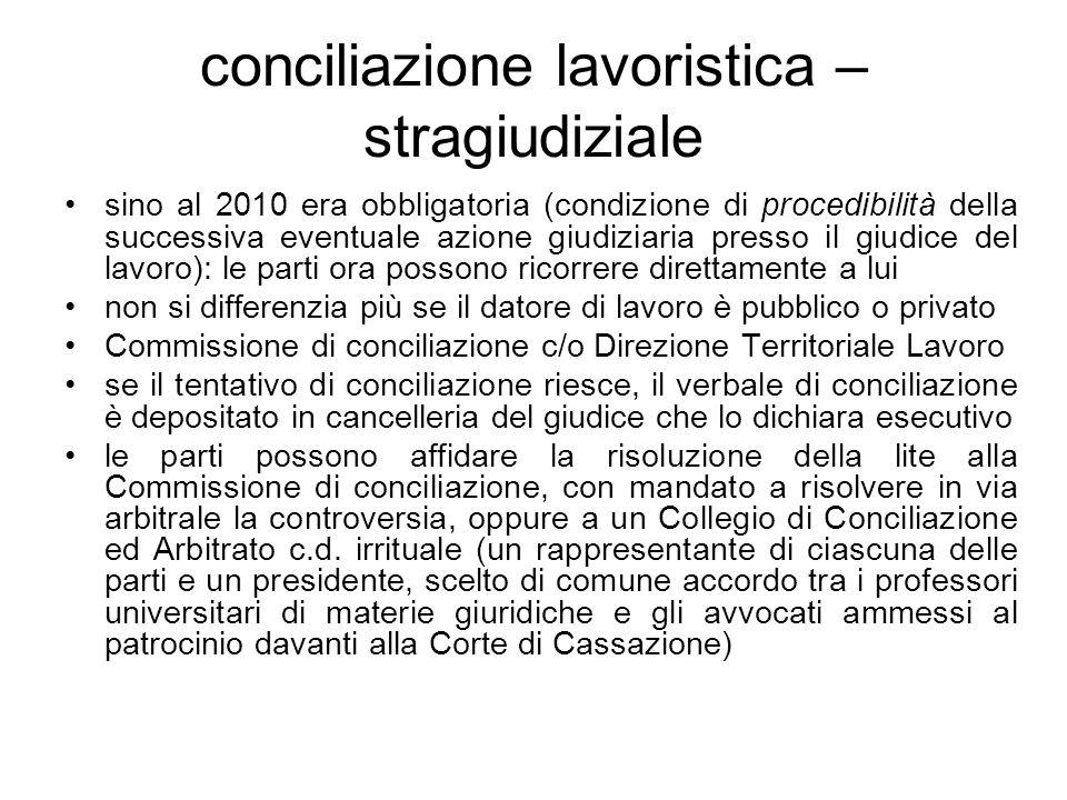 conciliazione lavoristica – stragiudiziale sino al 2010 era obbligatoria (condizione di procedibilità della successiva eventuale azione giudiziaria pr