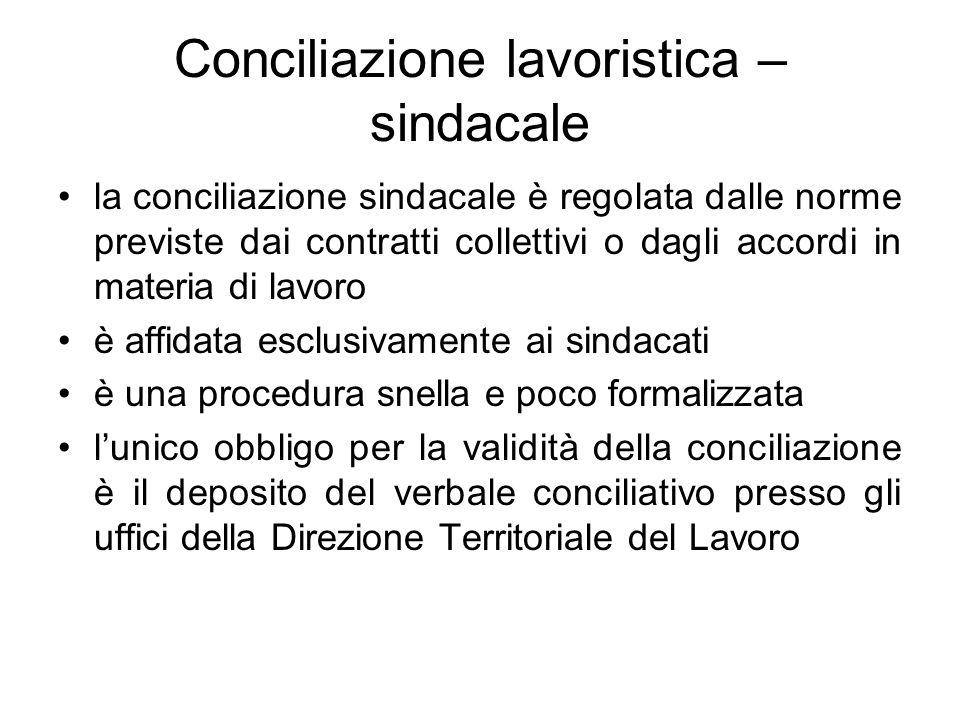 Conciliazione lavoristica – sindacale la conciliazione sindacale è regolata dalle norme previste dai contratti collettivi o dagli accordi in materia d