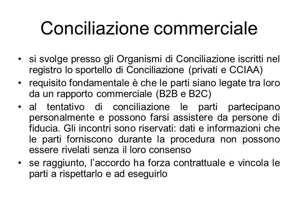 Conciliazione commerciale si svolge presso gli Organismi di Conciliazione iscritti nel registro lo sportello di Conciliazione (privati e CCIAA) requis